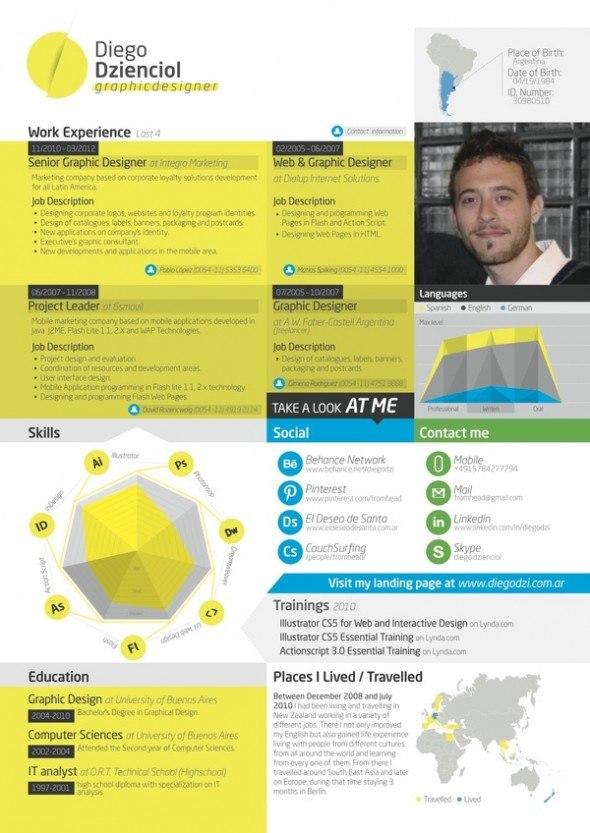 Источник: vk.com/infografika