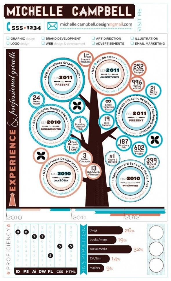 infographica.com.ua
