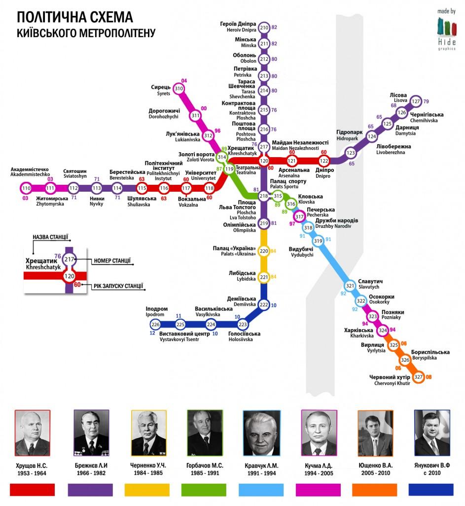 Киевский метрополитен - инфографика