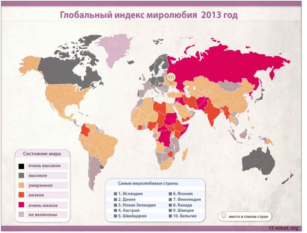 Украина 111-я в мире по индексу миролюбия - инфографика