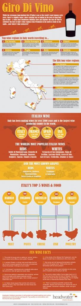 Италия - самый крупный производитель вина в мире