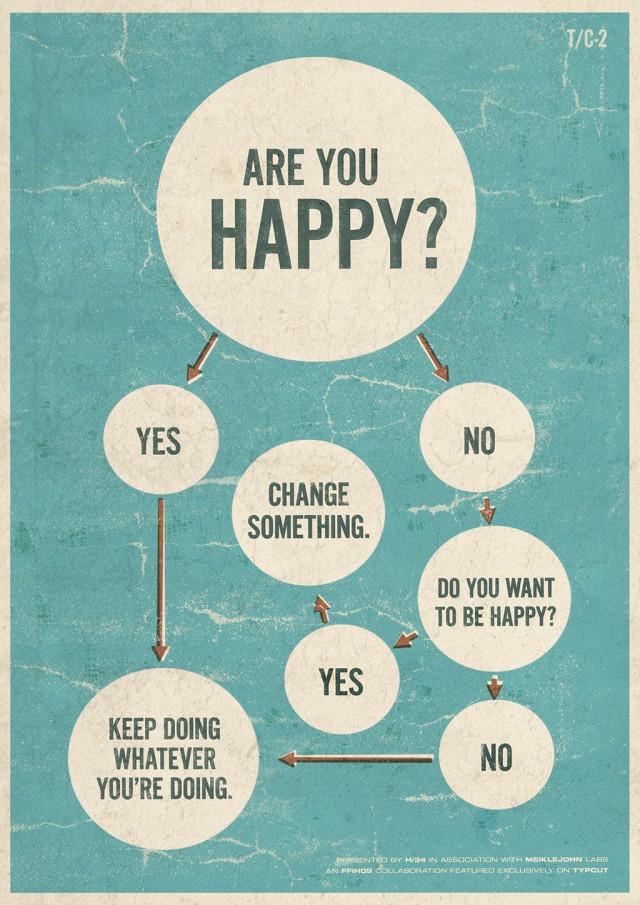 Ты счаслив? - инфографика