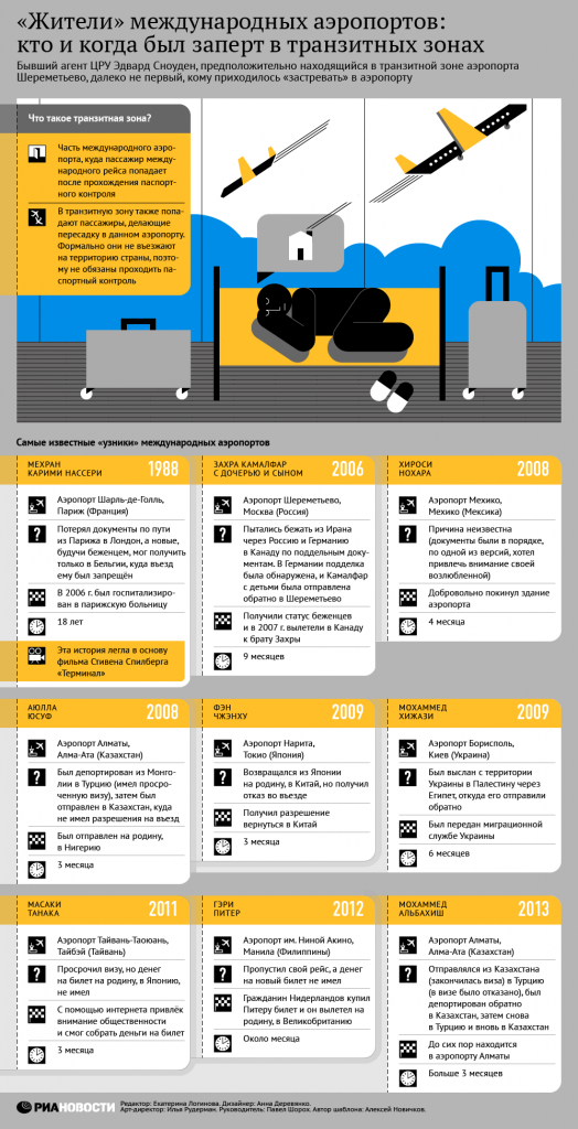 Инфографика: жители транзитных зон