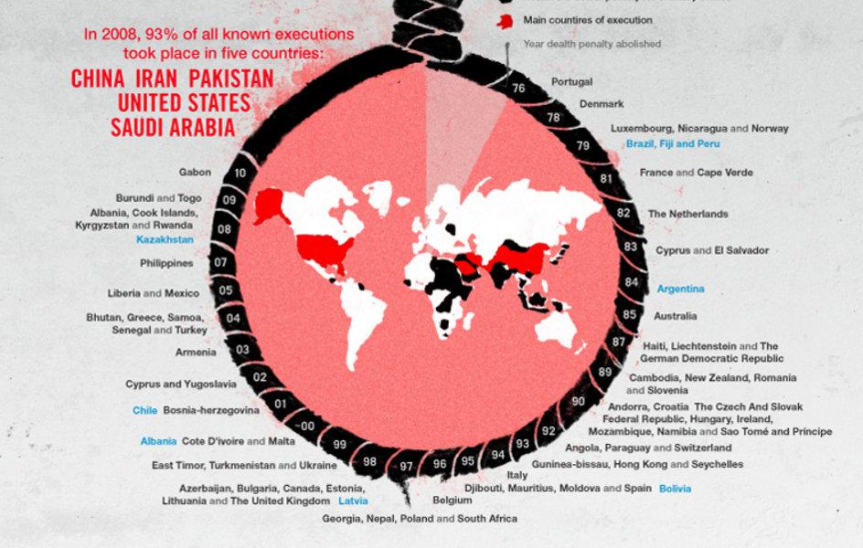 Страны отменившие смертную казнь - инфографика