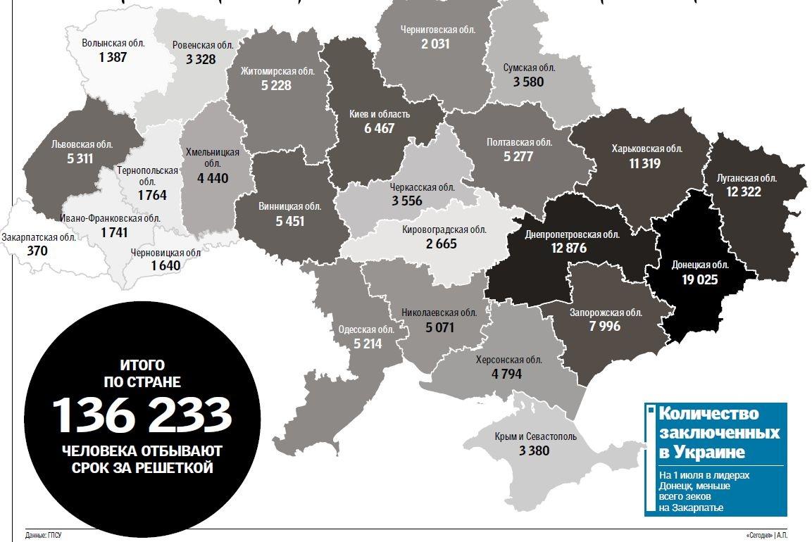 Арестантские области Украины