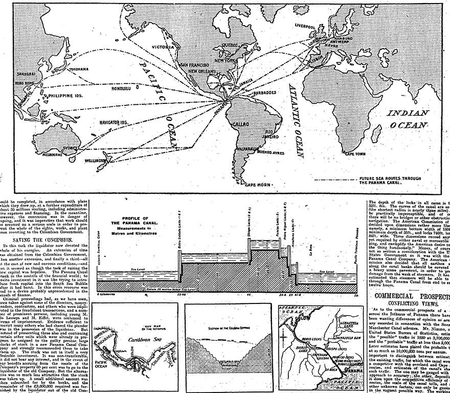 1903 Panama Canal