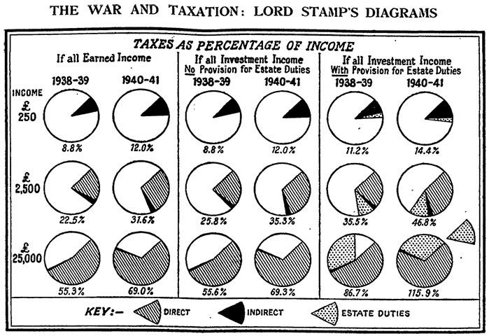 1940 tax
