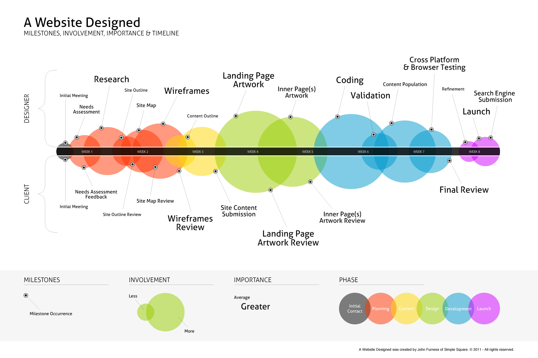 A-Web-Site-Designed[1]