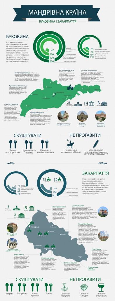 bukovyna_zakarpattia_original[1]