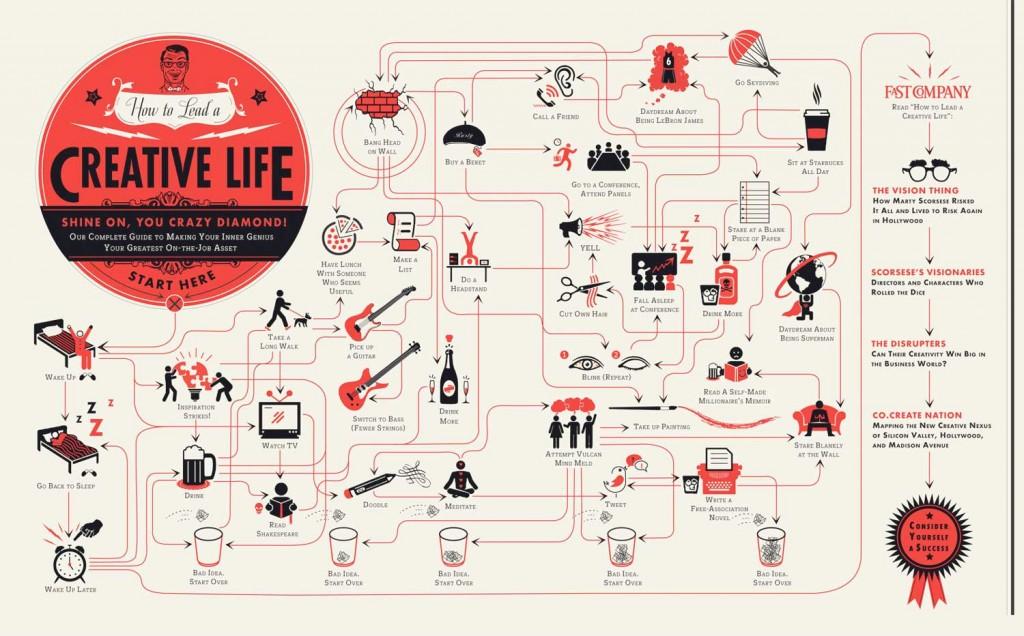 Насыщеная жизнь