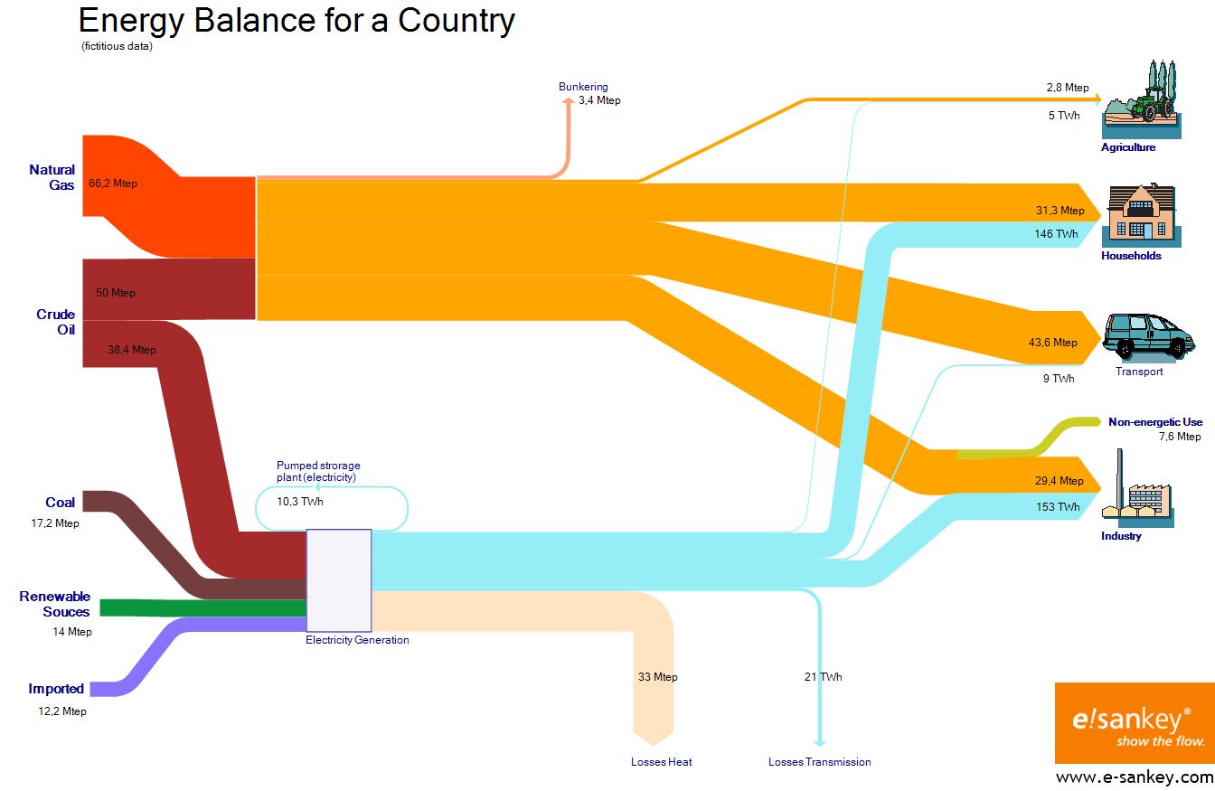 sankey_diagram_energybalance[1]