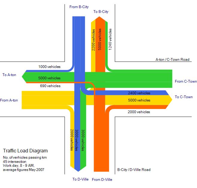 traffic_visualization[1]