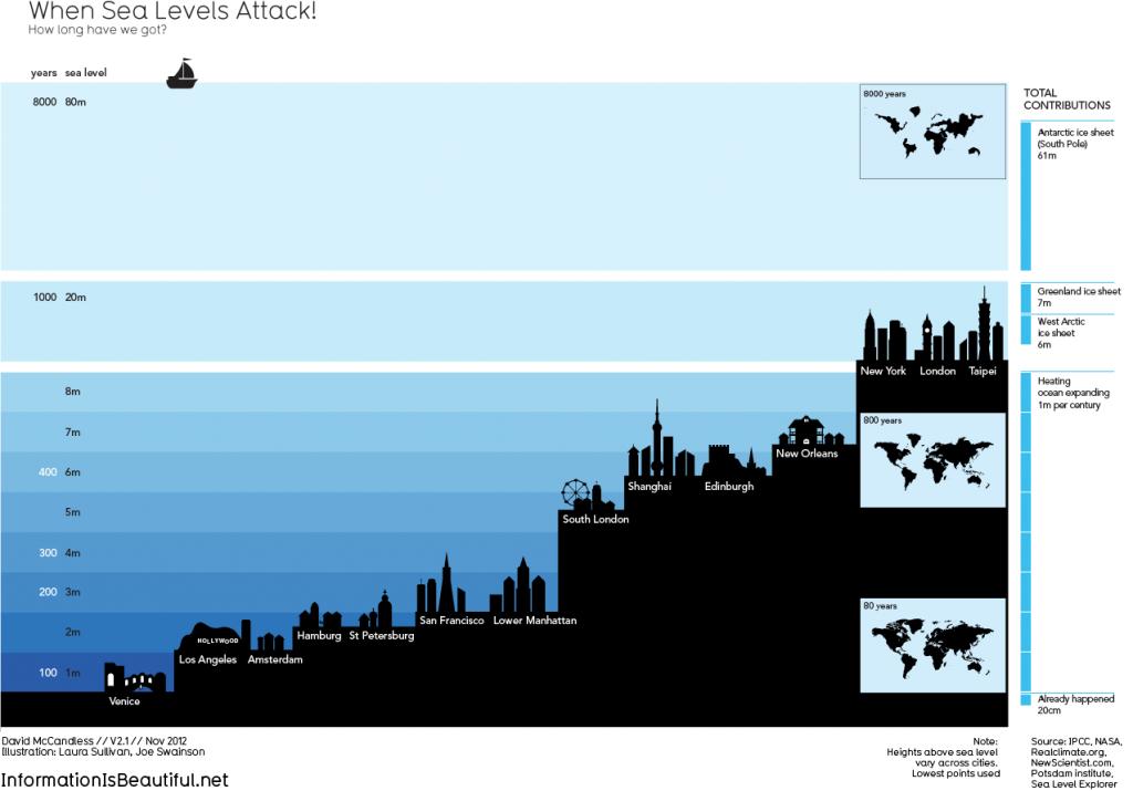 1276_rising-sea-levels[1]