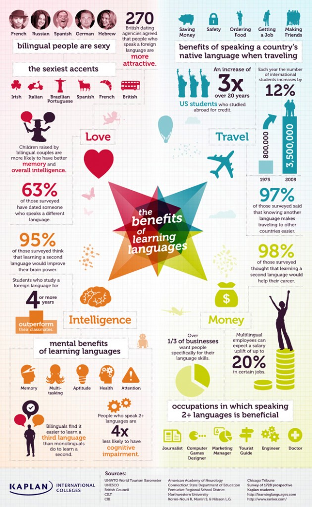 benefits-of-learning-languages[1]