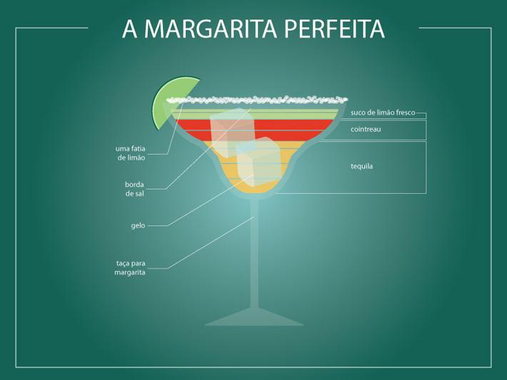 margarita[1]