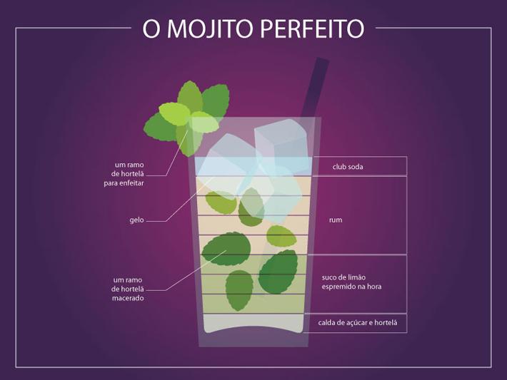 mojito[1]