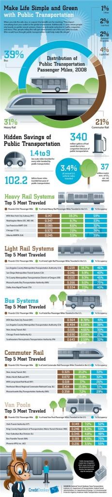 public-transportation[1]