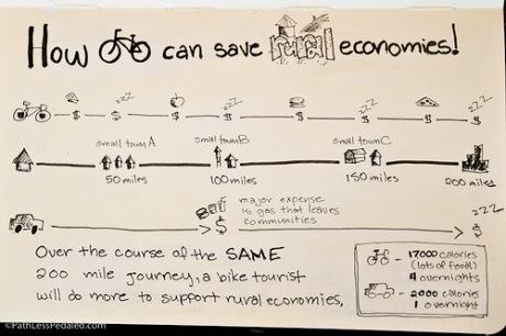 russ_infographic_economics[1]