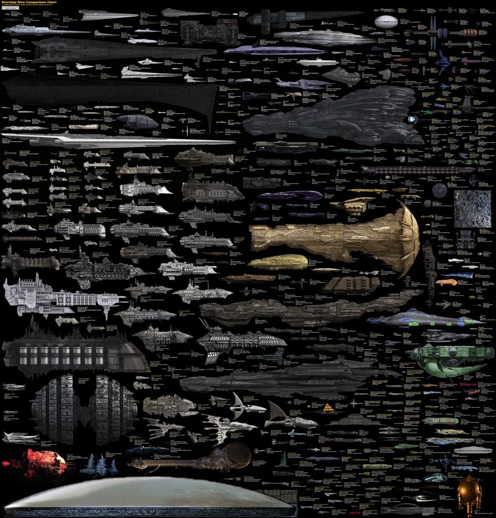 size_comparison___science_fiction_spaceships_by_dirkloechel[1]
