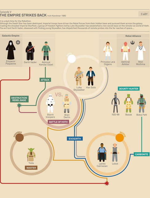 star-wars-infogr-marc