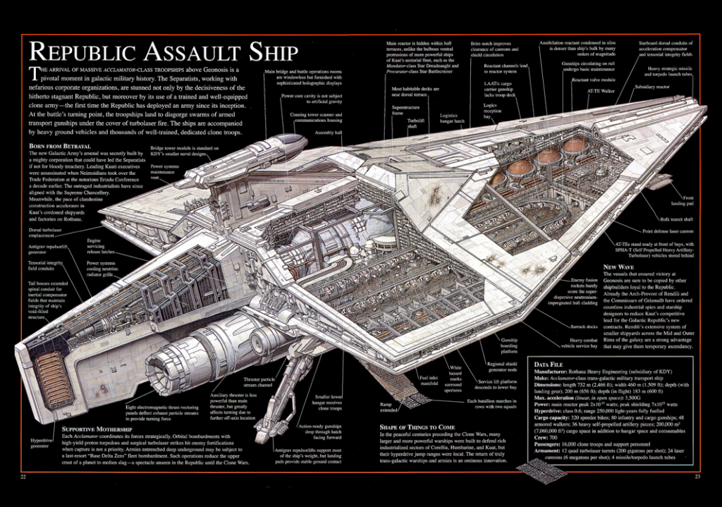 star_wars_infographics_desktop_4254x2991_wallpaper-407559