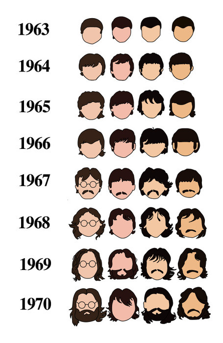 History-of-the-beatles-hair-infographic-2[1]