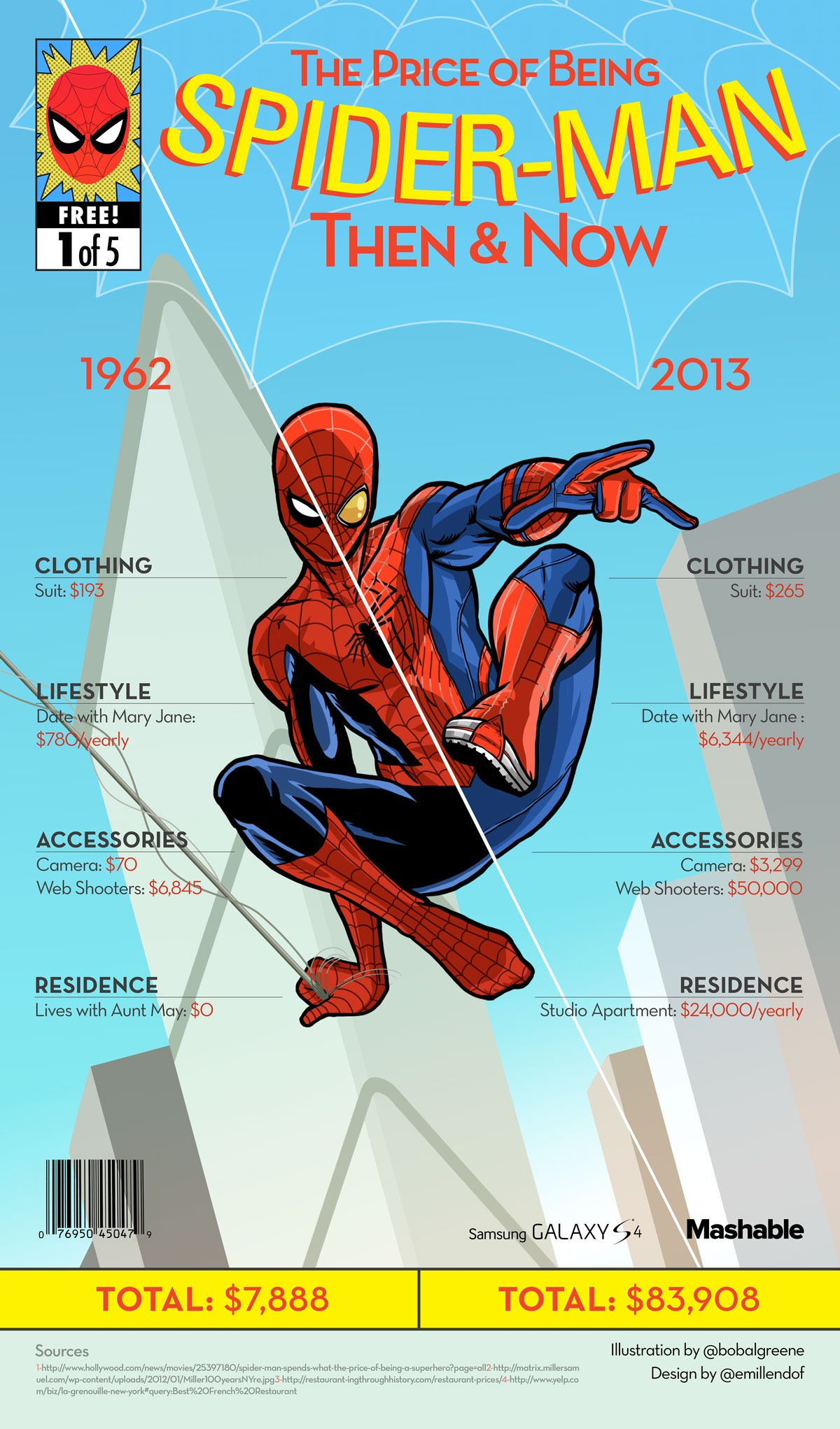 How-much-Does-it-cost-being-spiderman[1]