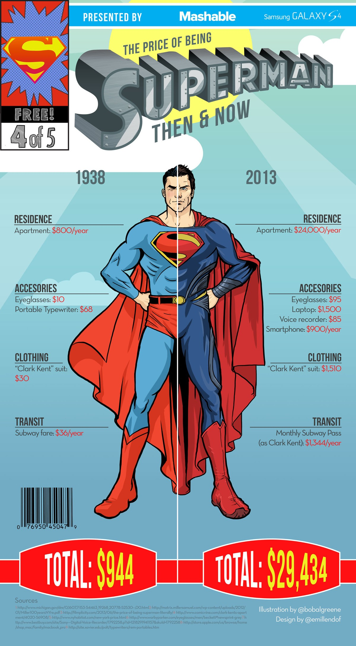 Superman-Infographic-Updated[1]