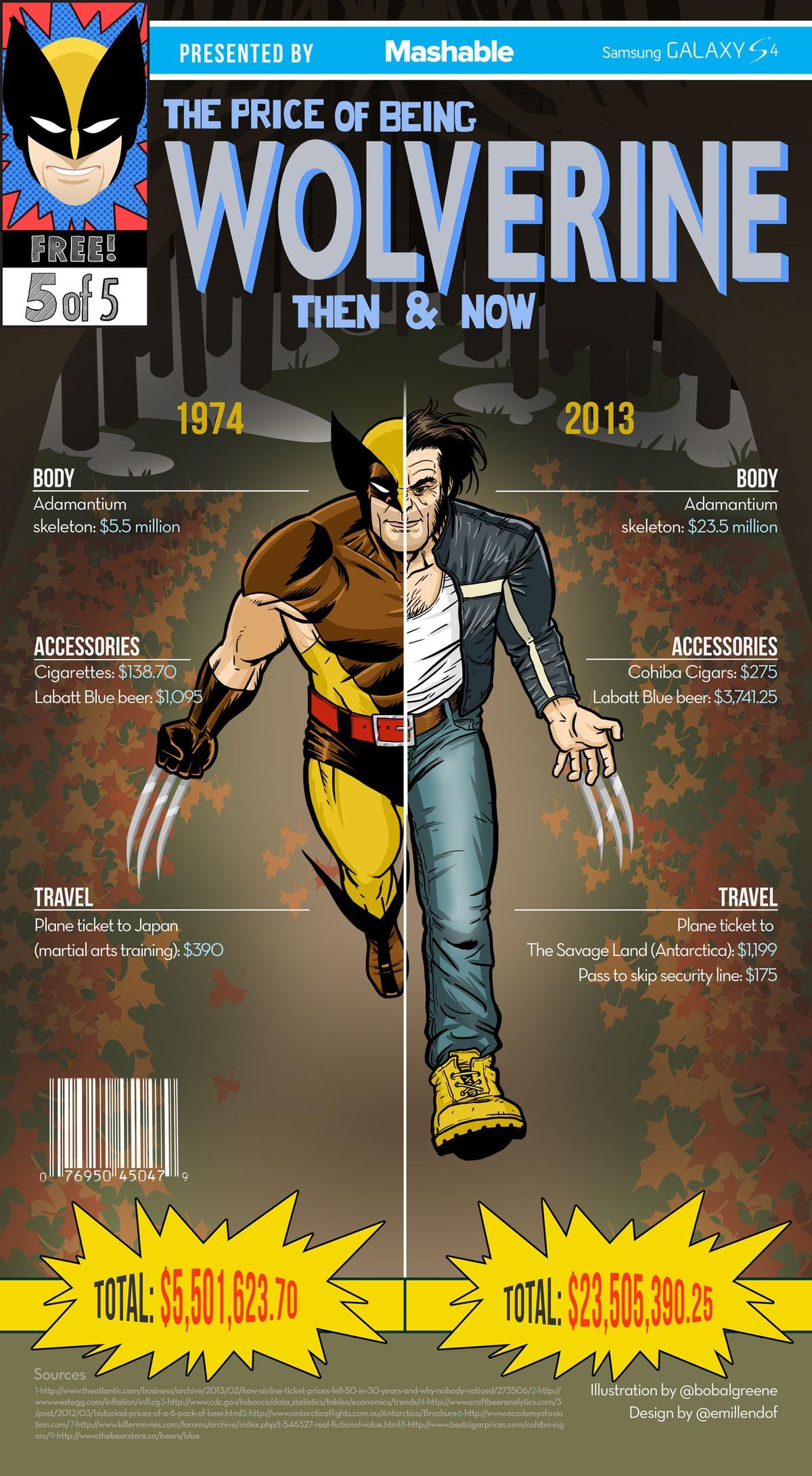 Wolverine-Price-Infographic[1]
