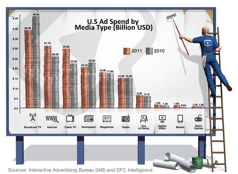 advertising_infographic_full[1]