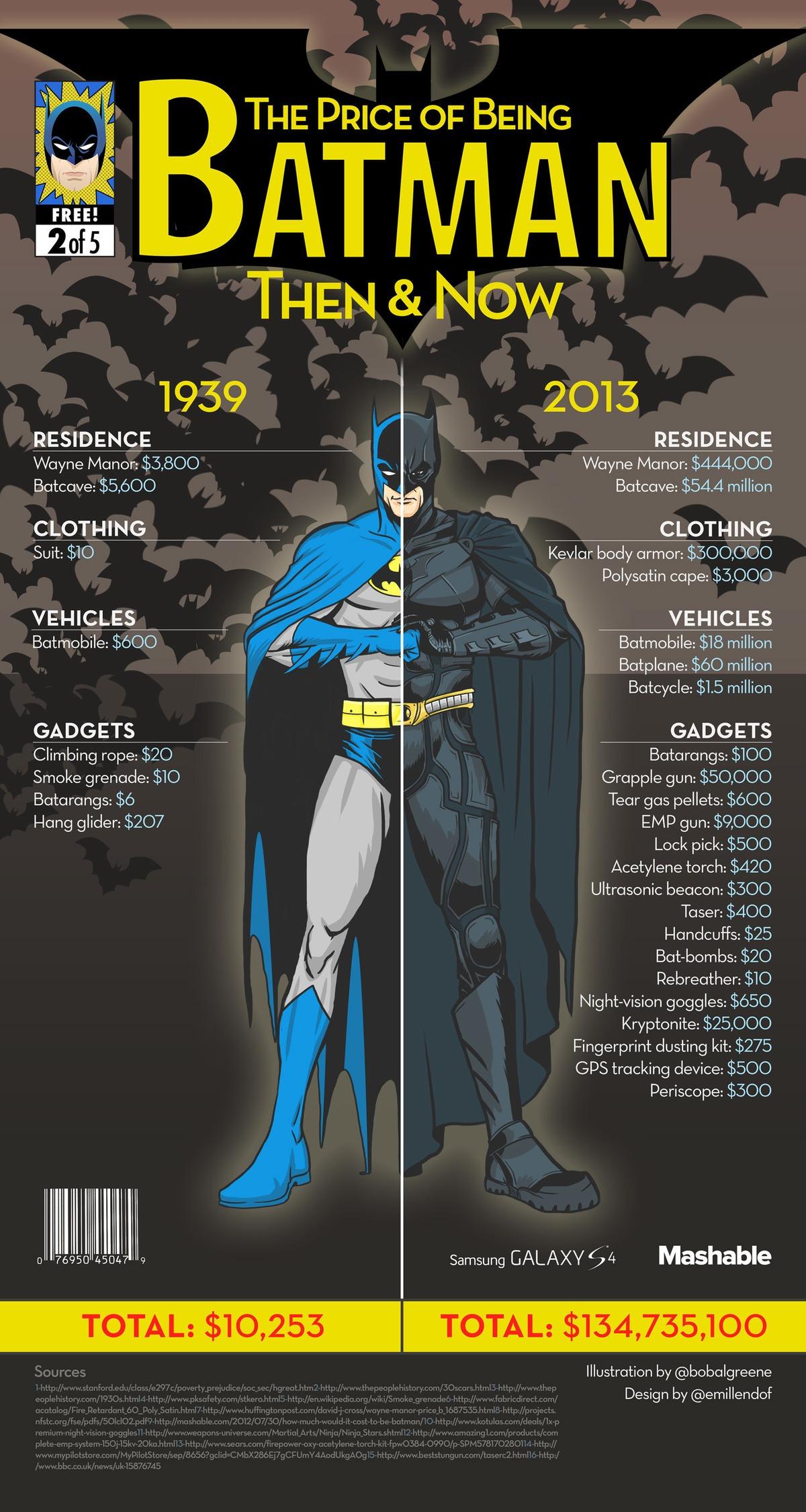 batman-infographic[1]