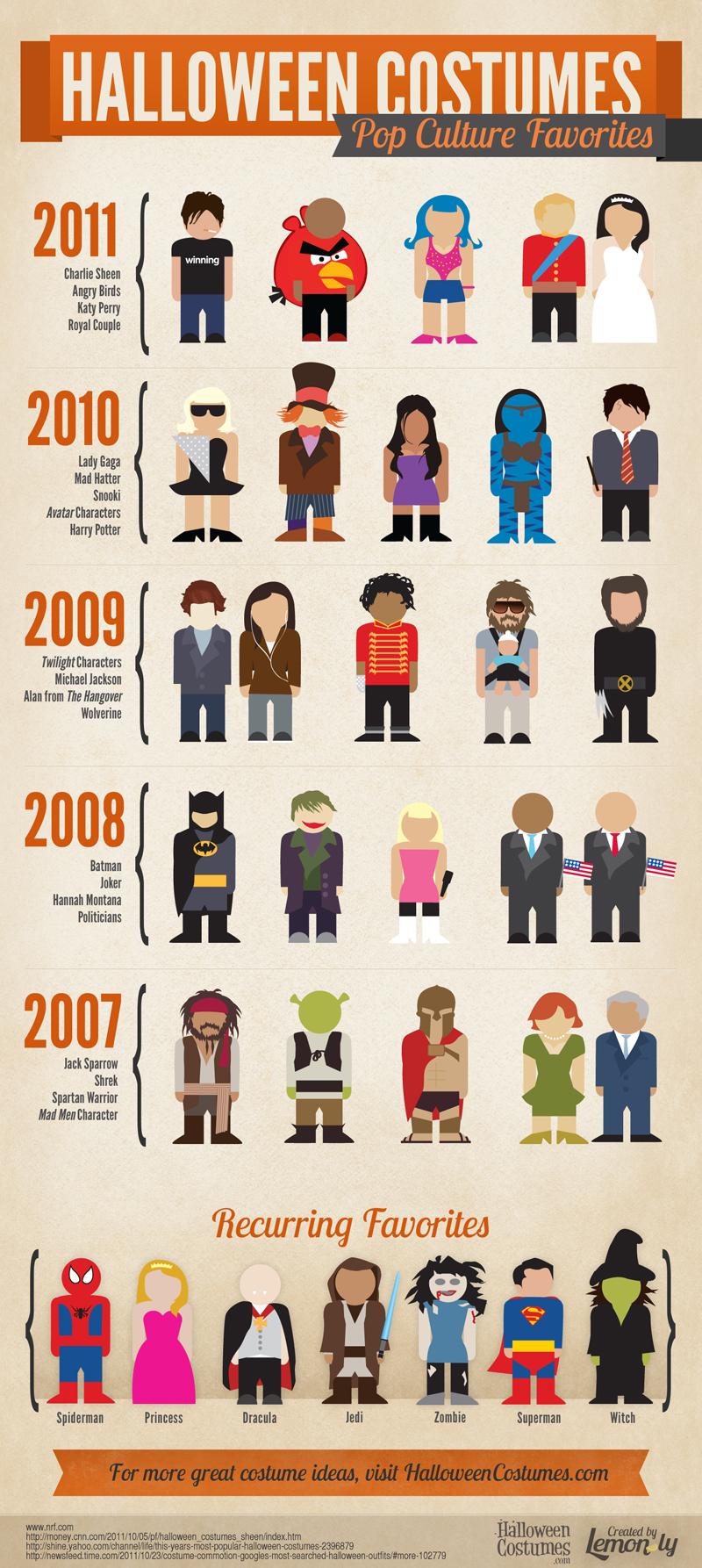 halloween-infographic[1]