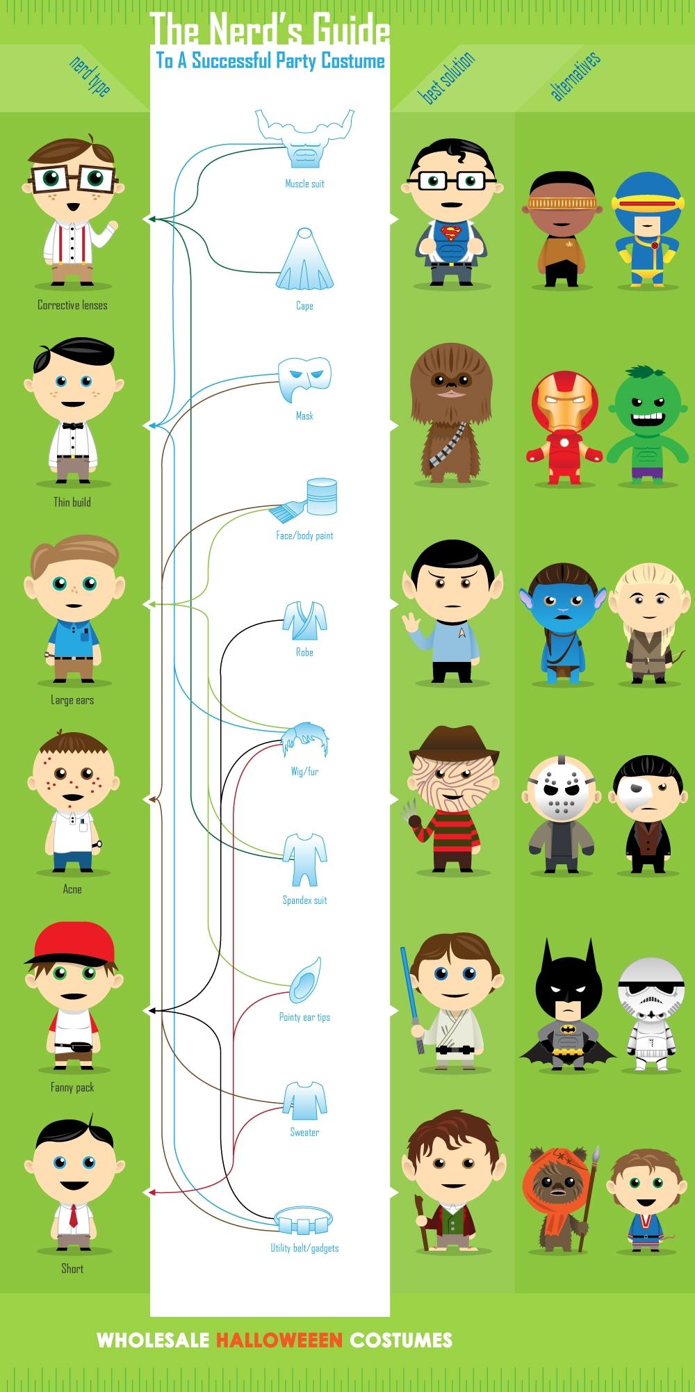 nerd-costume-guide_5029155285c10[1]