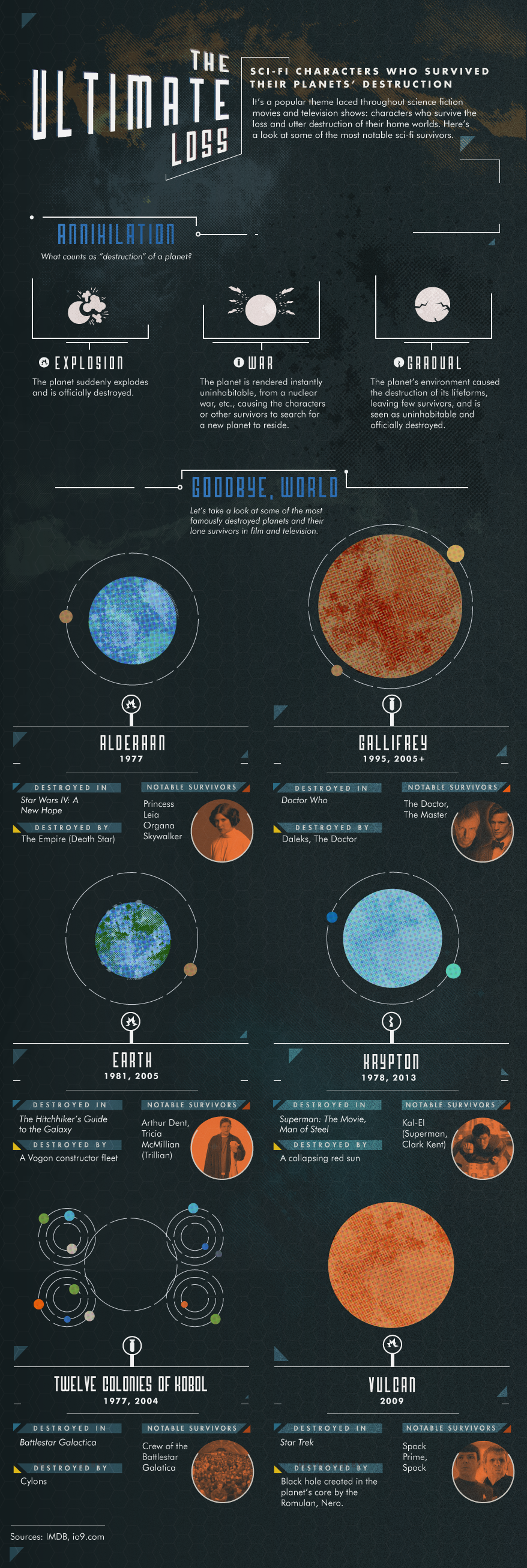the-ultimate-loss-planets-destroyed[1]
