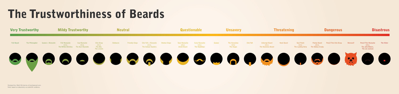 Trustworthy-Beard1[1]