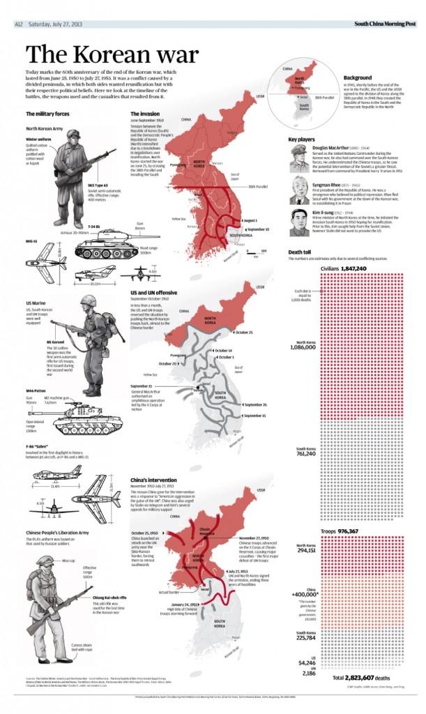 graphickoreanwar[1]