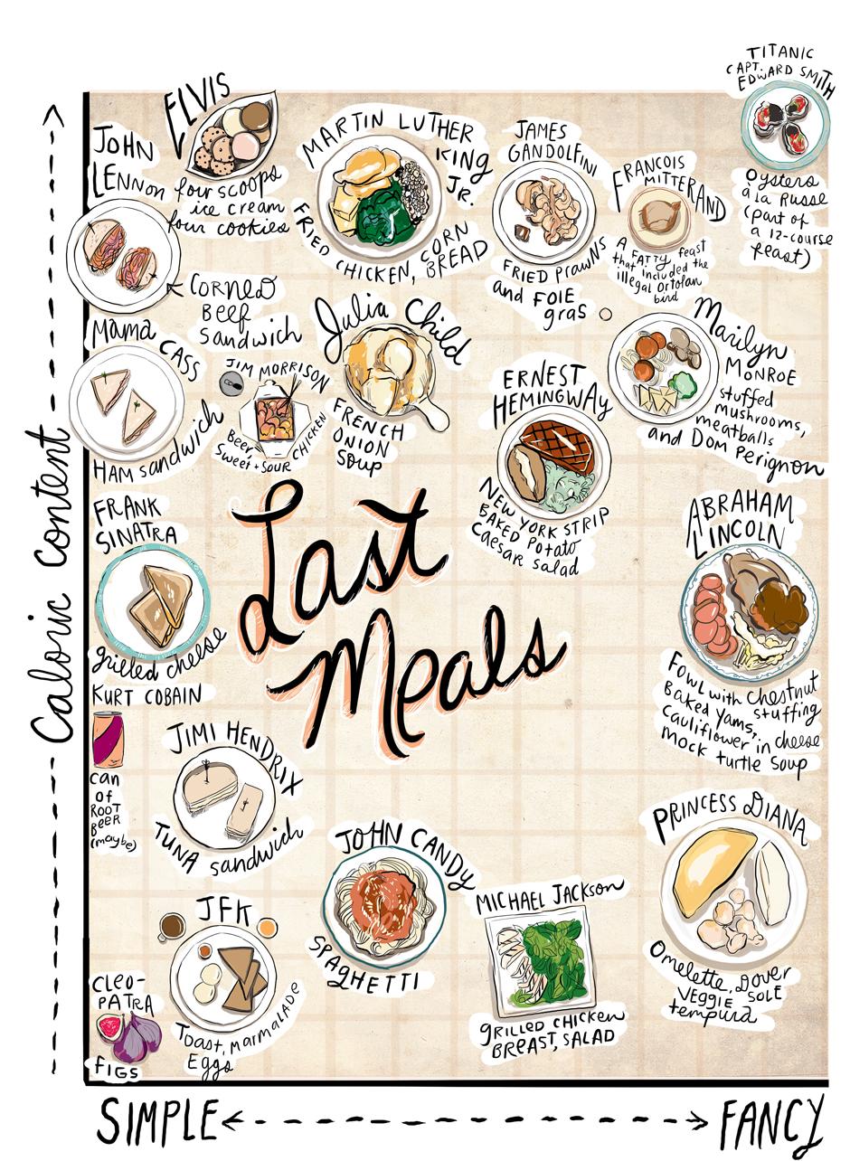 meals2[1]