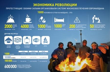 1386692294_infografika-evromaydan[1]