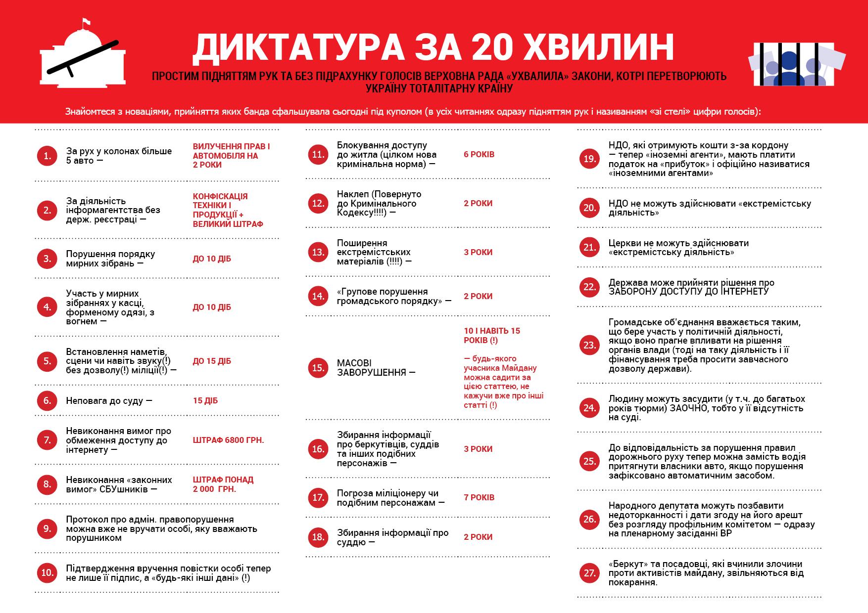 источник: texty.org.ua