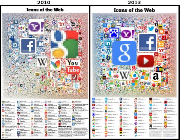 favicon-poster-2010-2013-comparison[1]