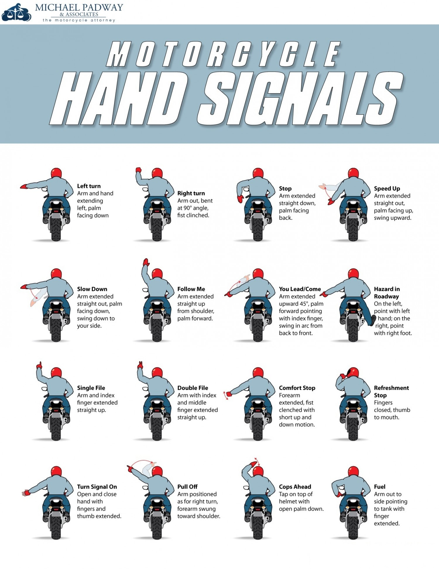 motorcycle-hand-signals-chart_52ae21255d901_w1500[1]