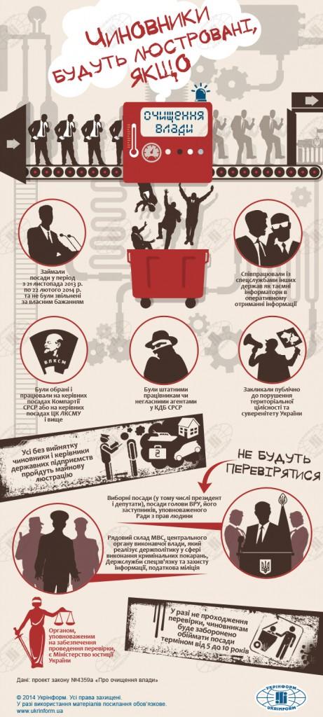 Люстрация. законопроект 2014 - визуализация. УкрИнформ