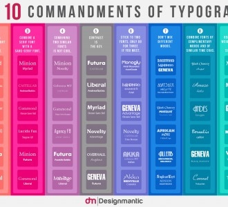 шрифт для инфографики