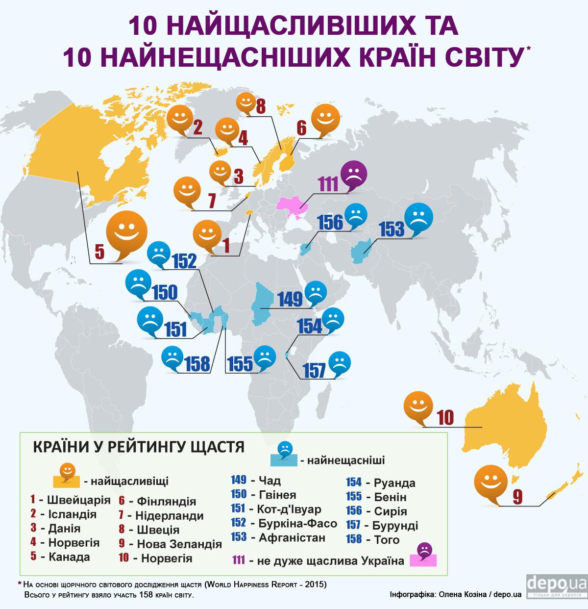 Визуализация: Самые счастливые страны мира