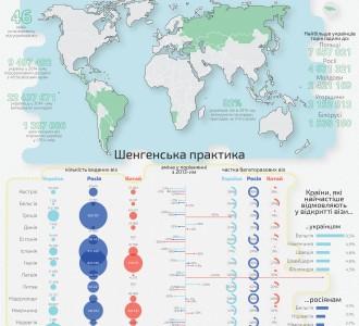 Инфографика: Открытые границы