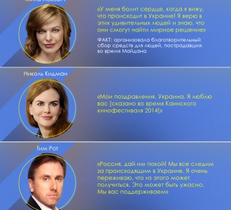 Визуализация: 14 друзей Украины