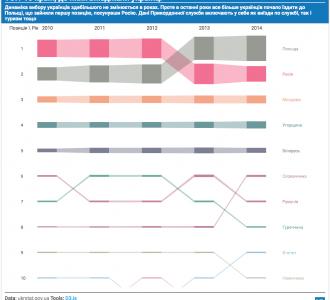 infographica-tourism