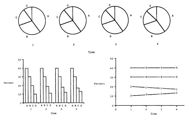 study-bar-pie-lines-1