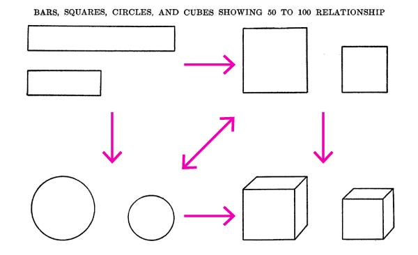 study-basic-shapes-1