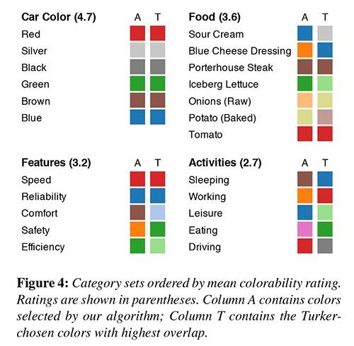 study-color-1